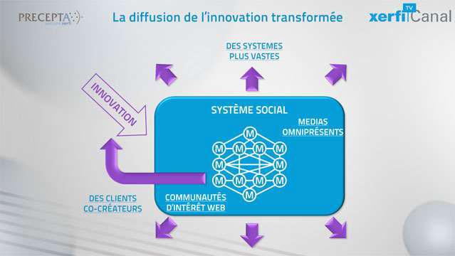 Comment-l-innovation-se-diffuse-dans-l-economie-numerique-3210