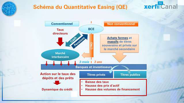 Comprendre-le-quantitative-easing
