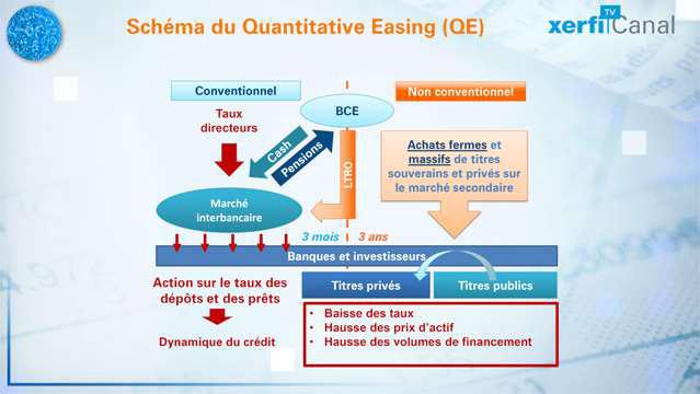 Comprendre-le-quantitative-easing-3441