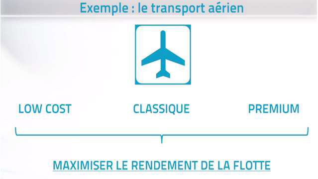 Comprendre-les-indicateurs-clefs-de-performance-(KPI)-3811.jpg