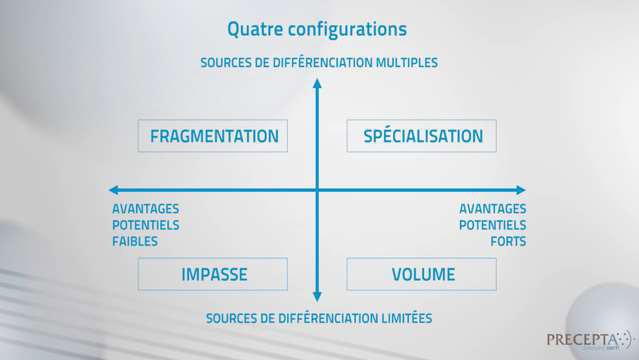 Comprendre-les-systemes-concurrentiels--3810