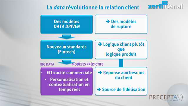 Damien-Festor-DFE-La-reinvention-de-la-relation-client-dans-la-banque-et-l-assurance