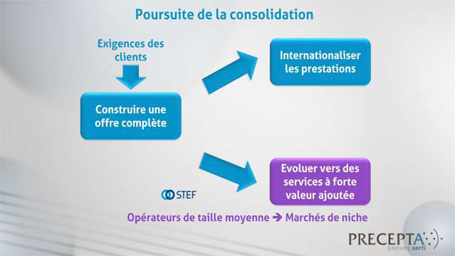 Damien-Festor-DFE-Les-grands-defis-des-prestataires-logistiques-a-l-horizon-2020-5662