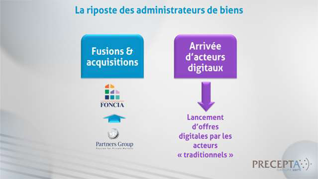 Damien-Festor-DFE-Les-nouveaux-modeles-dans-l-administration-de-biens