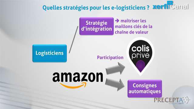 Damien-Festor-DFE-Logistique-et-e-commerce-5314