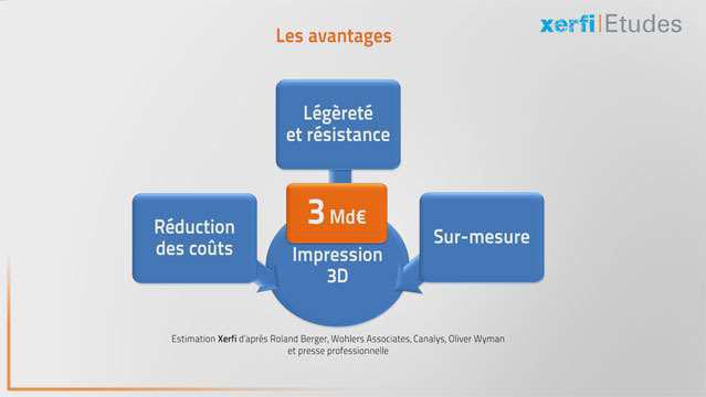 Damien-Festor-L-impression-3D-en-France-et-dans-le-monde--3071