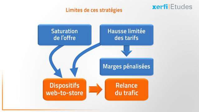 Damien-Festor-La-distribution-de-pneus-pieces-et-accessoires-automobiles--3123.jpg
