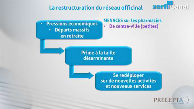 Damien-Festor-La-distribution-de-produits-pharmaceutiques