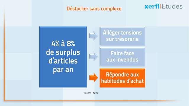 Damien-Festor-Le-destockage-dans-la-mode-3350