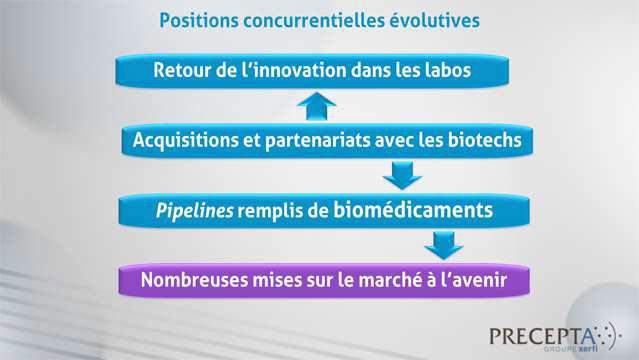 Damien-Festor-Le-marche-biopharmaceutique-a-l-horizon-2020-4797