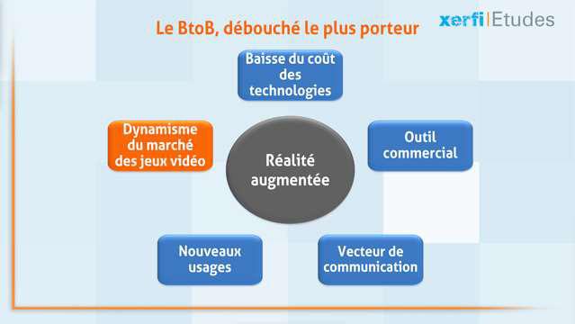Damien-Festor-Le-marche-de-la-realite-augmentee-et-virtuelle-4012
