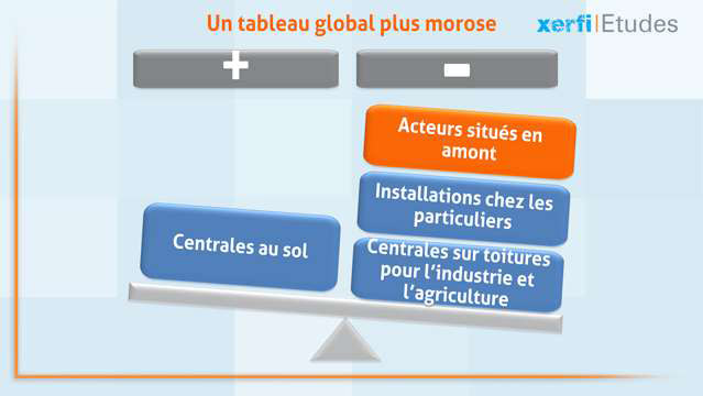 Damien-Festor-Le-marche-des-energies-solaires-et-photovoltaiques-4571