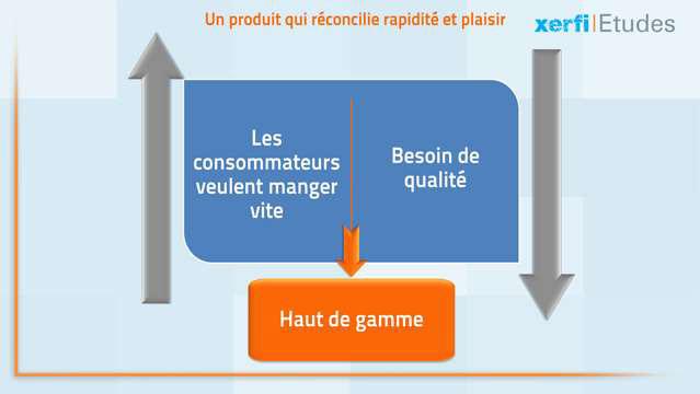 Damien-Festor-Le-marche-des-plateaux-repas-et-des-traiteurs-en-entreprises-3512