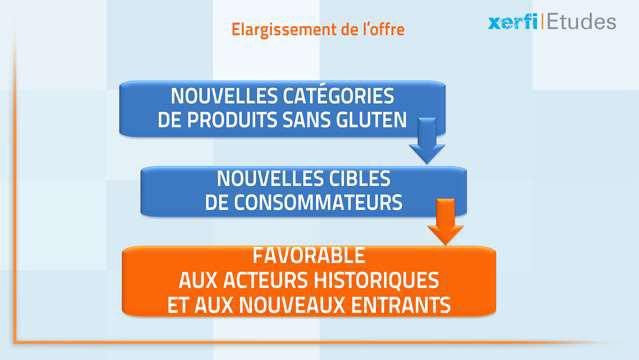 Damien-Festor-Le-marche-des-produits-pour-allergiques-et-intolerants-alimentaires-3349