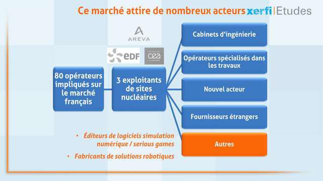 Damien-Festor-Le-marche-du-demantelement-des-centrales-nucleaires-4562