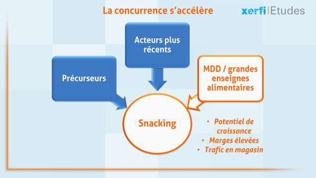 Damien-Festor-Le-marche-du-snacking-4569