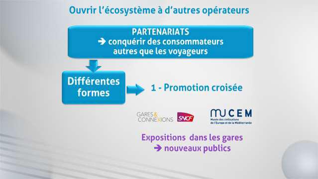 Damien-Festor-Les-commerces-et-services-en-zones-de-transit-5086