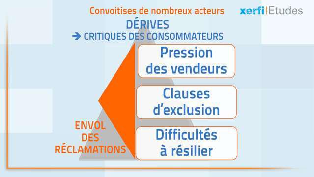 Damien-Festor-Les-marches-de-niche-dans-l-assurance-dommages-3762