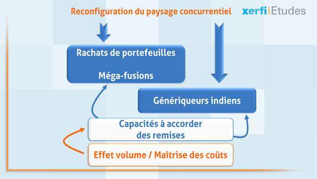 Damien-Festor-Les-medicaments-generiques-4058.jpg