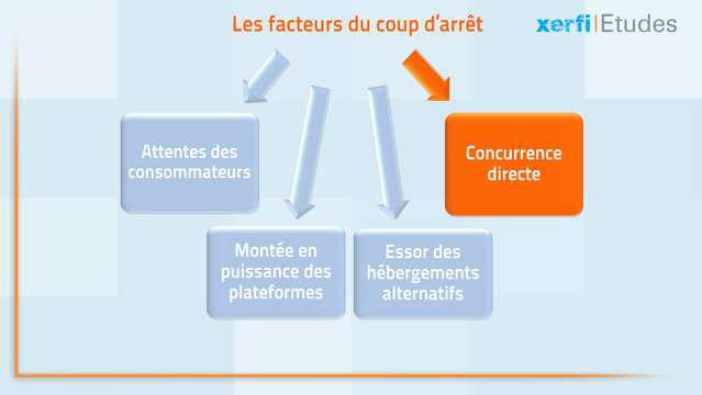 Damien-Festor-Les-nouveaux-concepts-dans-l-hebergement-economique-3664.jpg