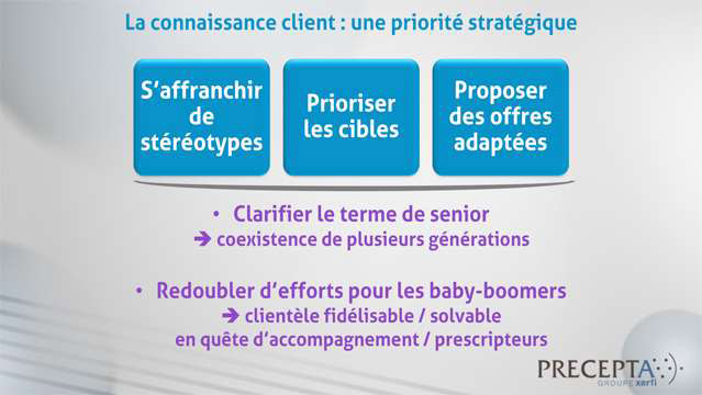 Damien-Festor-Les-strategies-des-banques-et-assureurs-sur-le-marche-des-seniors-4792