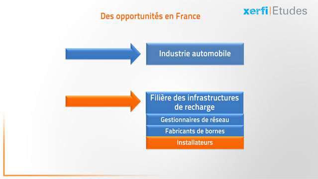 Damien-Festor-Les-vehicules-electriques-et-hybrides-en-France-et-dans-le-monde--3113