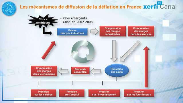 Deflation-la-contamination-2741