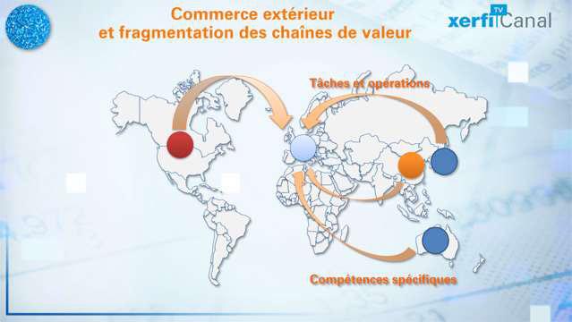 Etre-competitif-dans-les-chaines-de-valeur-mondiales-3343