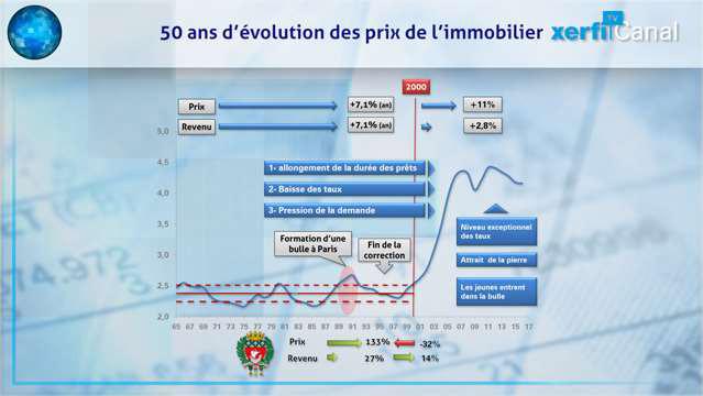 Graphique-Immobilier-une-histoire-de-ruee-vers-la-pierre-5430