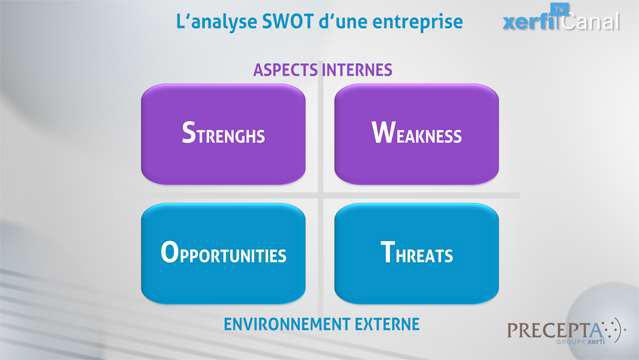 Julien-Pillot-Comprendre-l-analyse-SWOT-4823
