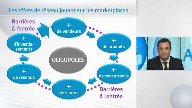 Julien pillot precepta les marketplaces b to c un for C du commerce