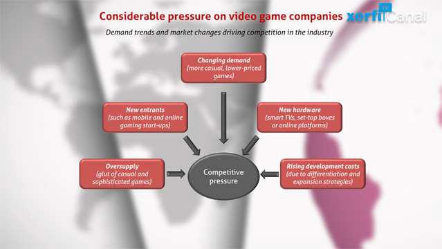 Kathryn-McFarland-L-industrie-mondiale-des-jeux-videos-le-marche-et-les-entreprises-4566