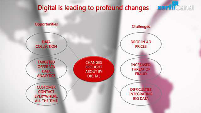Kathryn-McFarland-World-advertising-groups-digital-is-leading-profound-changes-3243