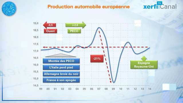 L-automobile-en-Europe-2000-2015-le-grand-basculement
