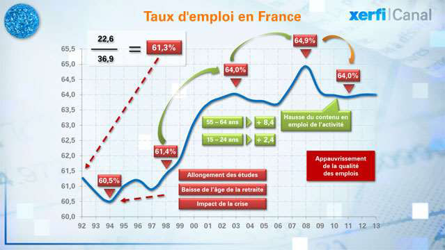 L-evolution-de-l-emploi-les-tendances-longues-2502.jpg