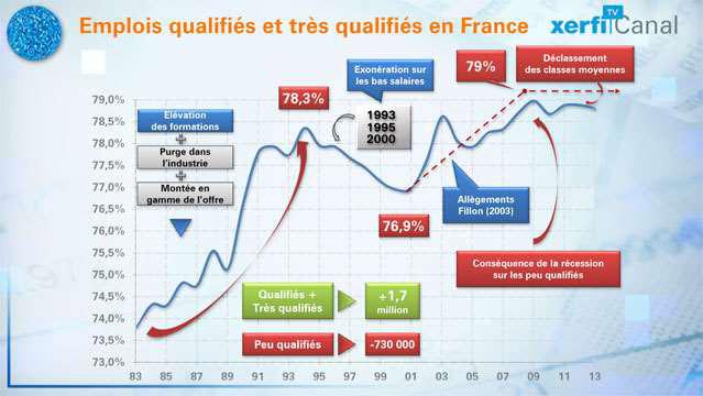 La-panne-des-emplois-qualifies-en-France-2613