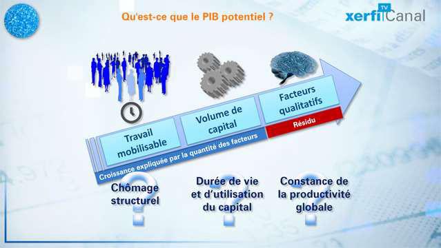 Le-Graphique-de-Xerfi-Les-mysteres-de-la-croissance-potentielle-3781