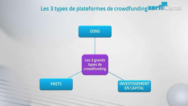 Le-crowdfunding-la-finance-participative-2861