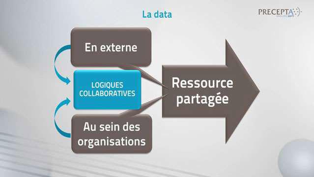 Philippe-Gattet-Assurance-et-Big-Data-opportunites-et-ecosystemes--2863