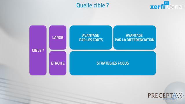 Philippe-Gattet-Comprendre-l-avantage-concurrentiel-4799