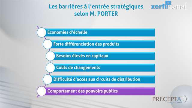 Philippe-Gattet-Comprendre-les-barrieres-strategiques-a-l-entree-4976