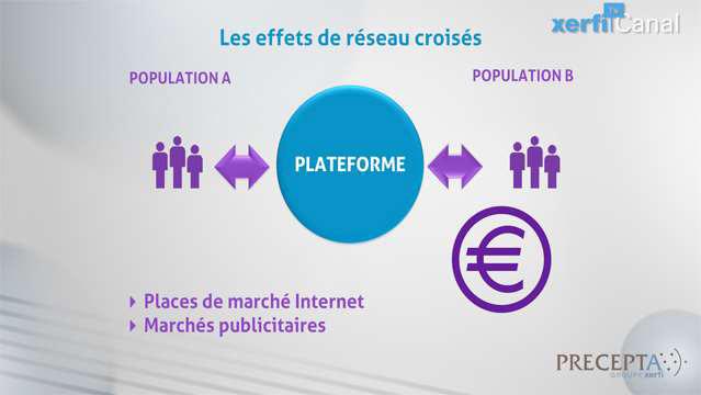 Philippe-Gattet-Comprendre-les-effets-de-reseau-les-consequences-strategiques