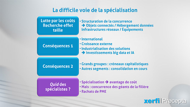 Philippe-Gattet-E-sante-le-marche-de-la-medecine-connectee-(Integralite)