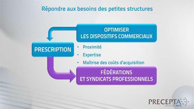 Philippe-Gattet-L-affacturage-et-l-assurance-credit-3605