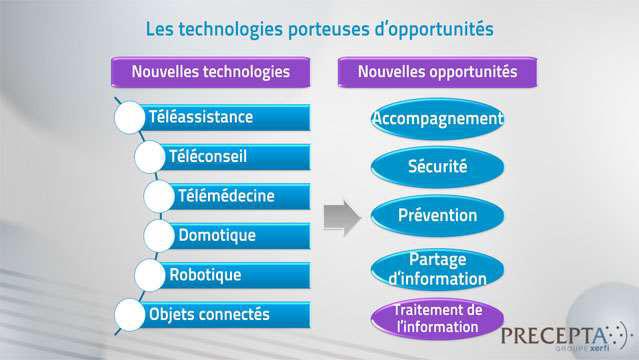 Philippe-Gattet-L-assurance-dependance-3229