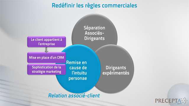 Philippe-Gattet-L-expertise-comptable-et-l-audit-(integralite)-3998.jpg