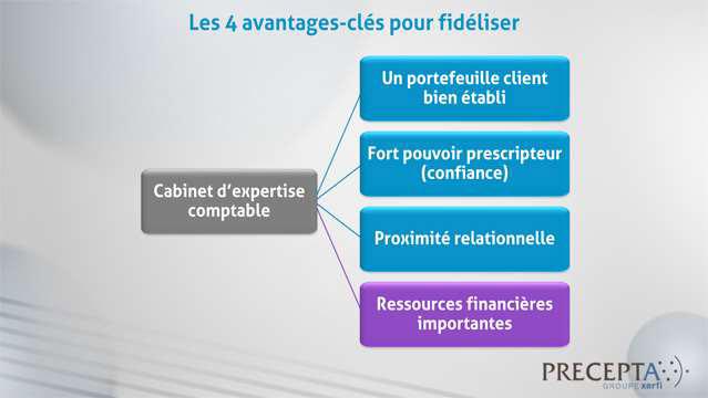 Philippe-Gattet-L-expertise-comptable-et-l-audit-3987