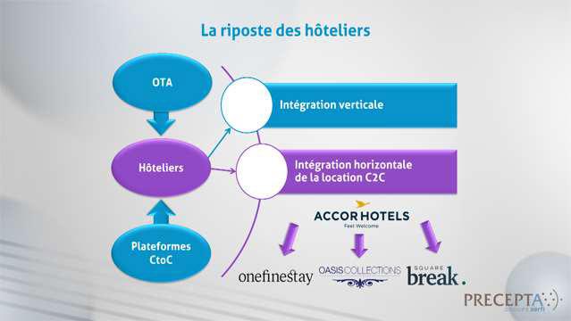 Philippe-Gattet-L-hebergement-et-la-distribution-touristiques-(integralite)