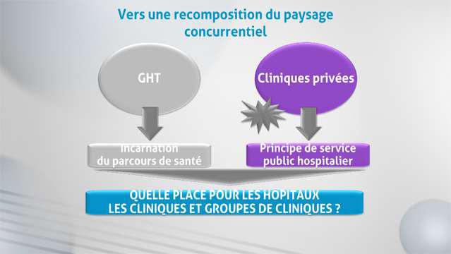 Philippe-Gattet-L-hospitalisation-de-court-sejour-face-aux-mutations-strategiques-(MCO)-4554.jpg