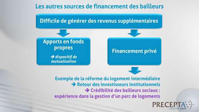 Philippe-Gattet-L-immobilier-social-en-France